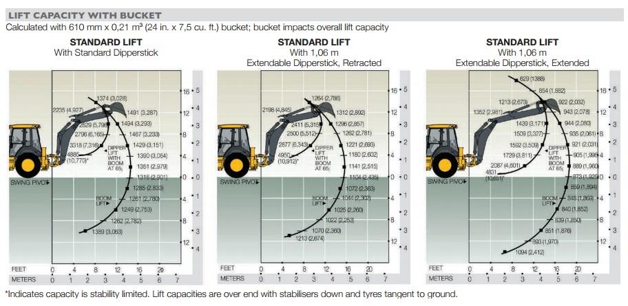 315sl bell tlb bucket lift capacities