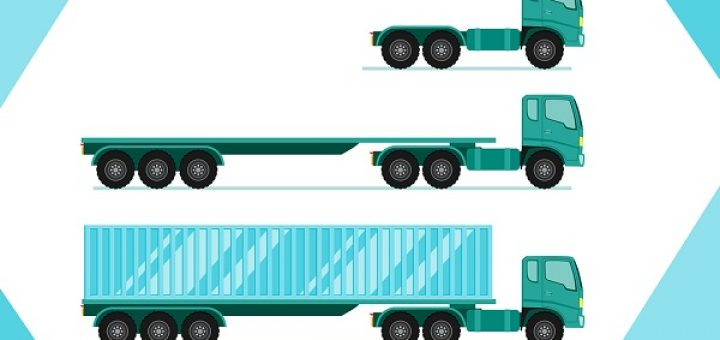 Types of trailers and their uses | Truck & Trailer